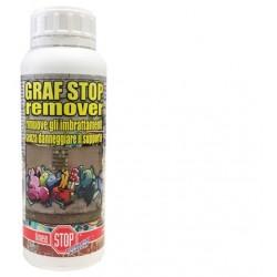 GRAF STOP REMOVER 750 ml Elimina tutti i tipi di imbrattamenti vandalici. Resa 4 7 mq/lt di prodotto